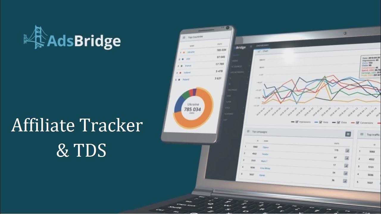 AdsBridge-Internet advertising and web tracker software